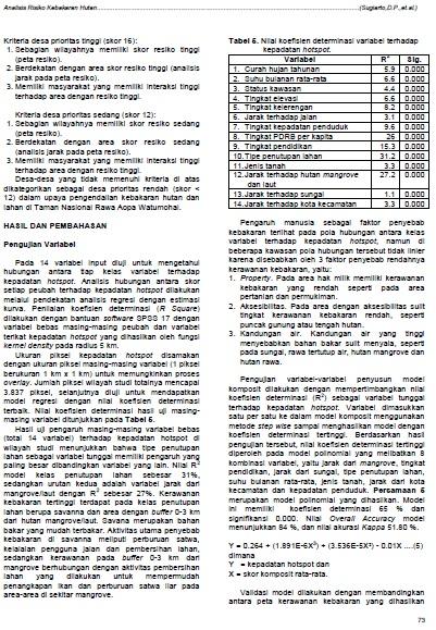 jurnal bakosurtanal kebakaran taman nasional rawa aopa 6