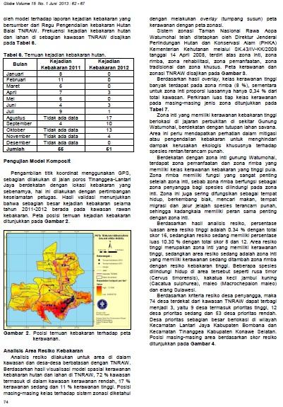 jurnal bakosurtanal kebakaran taman nasional rawa aopa 7